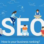 Jasa SEO Bandar Lampung Partner Terbaik Mengembangkan Bisnis Online Anda