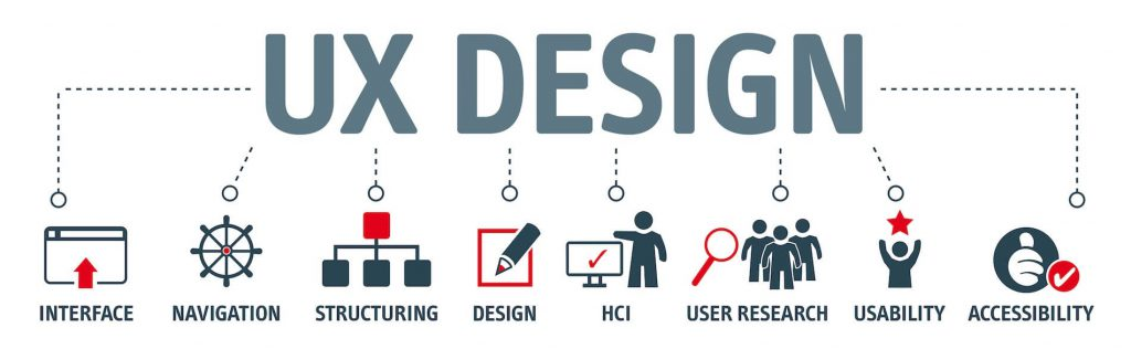 Design Penting User Experience