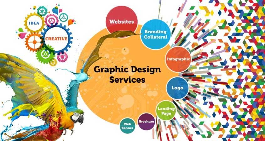 Layanan Jasa Desain Grafis